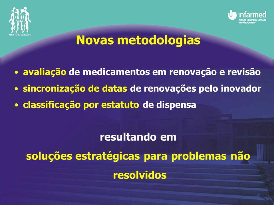 Novas metodologias avaliação de medicamentos em renovação e revisão sincronização de datas de renovações pelo inovador classificação por estatuto de dispensa resultando em soluções estratégicas para problemas não resolvidos