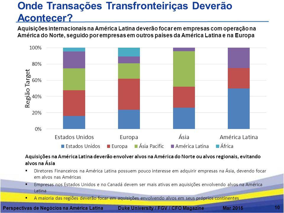 Onde Transações Transfronteiriças Deverão Acontecer.