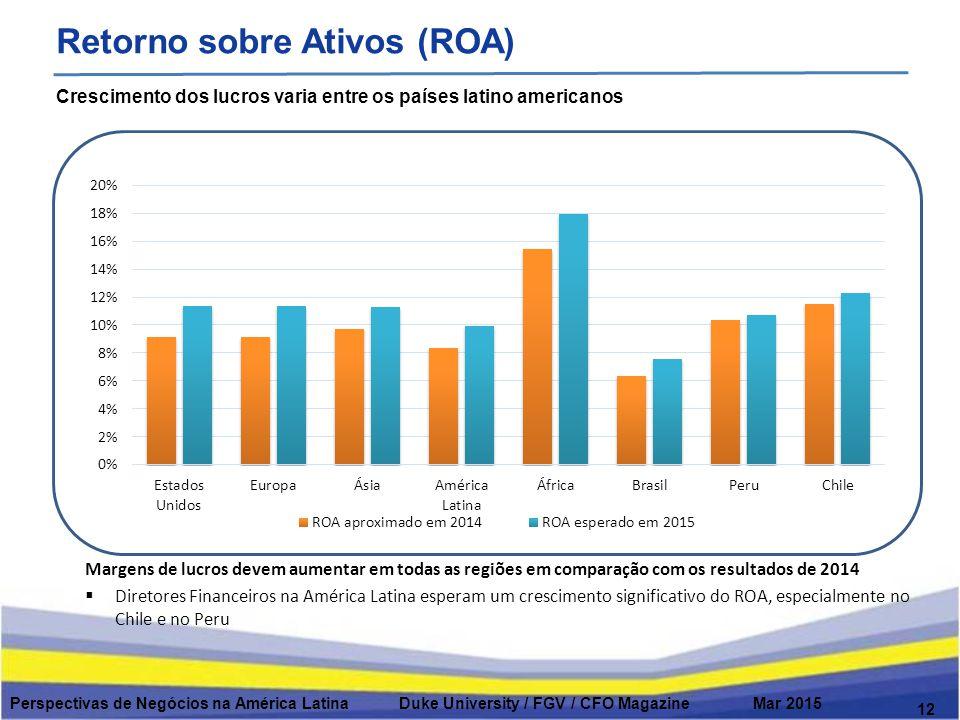 Retorno sobre Ativos (ROA) 12 Crescimento dos lucros varia entre os países latino americanos Margens de lucros devem aumentar em todas as regiões em comparação com os resultados de 2014  Diretores Financeiros na América Latina esperam um crescimento significativo do ROA, especialmente no Chile e no Peru Perspectivas de Negócios na América Latina Duke University / FGV / CFO Magazine Mar 2015
