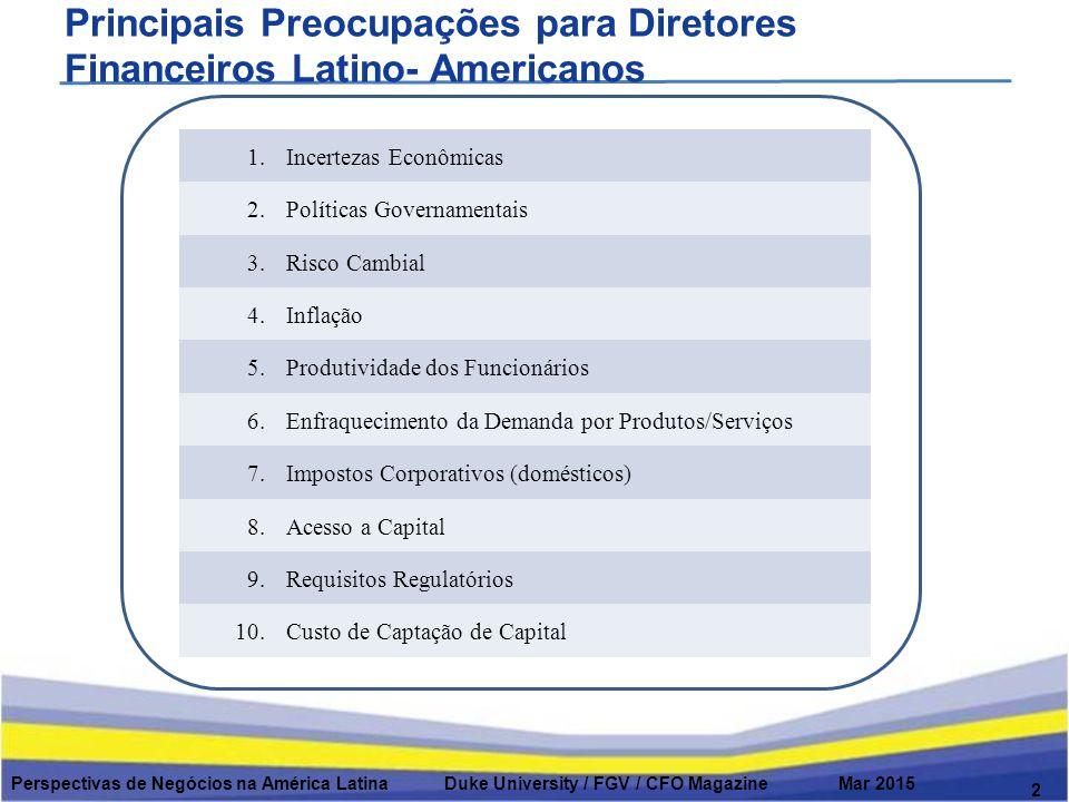 Principais Preocupações para Diretores Financeiros Latino- Americanos 2 1.Incertezas Econômicas 2.Políticas Governamentais 3.Risco Cambial 4.Inflação 5.Produtividade dos Funcionários 6.Enfraquecimento da Demanda por Produtos/Serviços 7.Impostos Corporativos (domésticos) 8.Acesso a Capital 9.Requisitos Regulatórios 10.Custo de Captação de Capital Perspectivas de Negócios na América Latina Duke University / FGV / CFO Magazine Mar 2015