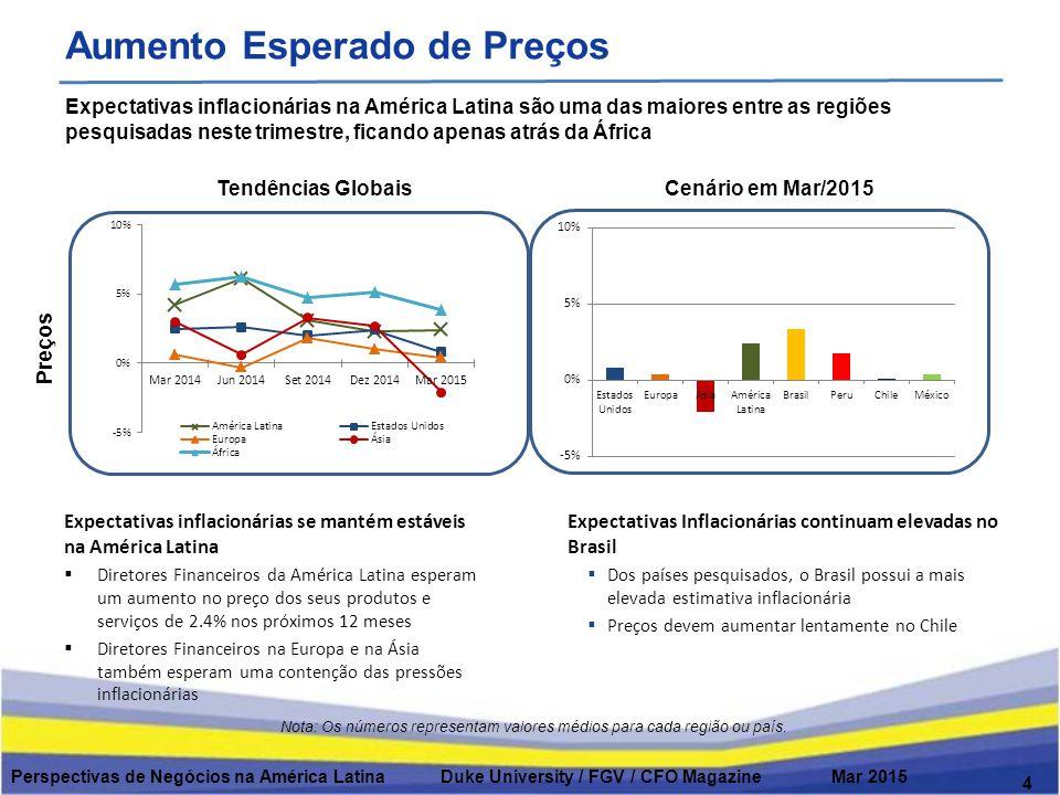 4 Expectativas inflacionárias na América Latina são uma das maiores entre as regiões pesquisadas neste trimestre, ficando apenas atrás da África Expectativas inflacionárias se mantém estáveis na América Latina  Diretores Financeiros da América Latina esperam um aumento no preço dos seus produtos e serviços de 2.4% nos próximos 12 meses  Diretores Financeiros na Europa e na Ásia também esperam uma contenção das pressões inflacionárias Expectativas Inflacionárias continuam elevadas no Brasil  Dos países pesquisados, o Brasil possui a mais elevada estimativa inflacionária  Preços devem aumentar lentamente no Chile Aumento Esperado de Preços Tendências GlobaisCenário em Mar/2015 Preços Nota: Os números representam valores médios para cada região ou país.