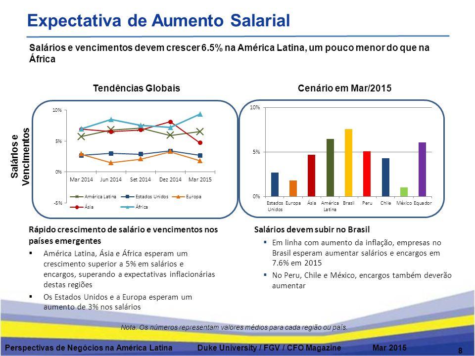 Fusões e Aquisições 9 Atividades envolvendo fusões e aquisições na América Latina devem ser menores do que em outras regiões do mundo.
