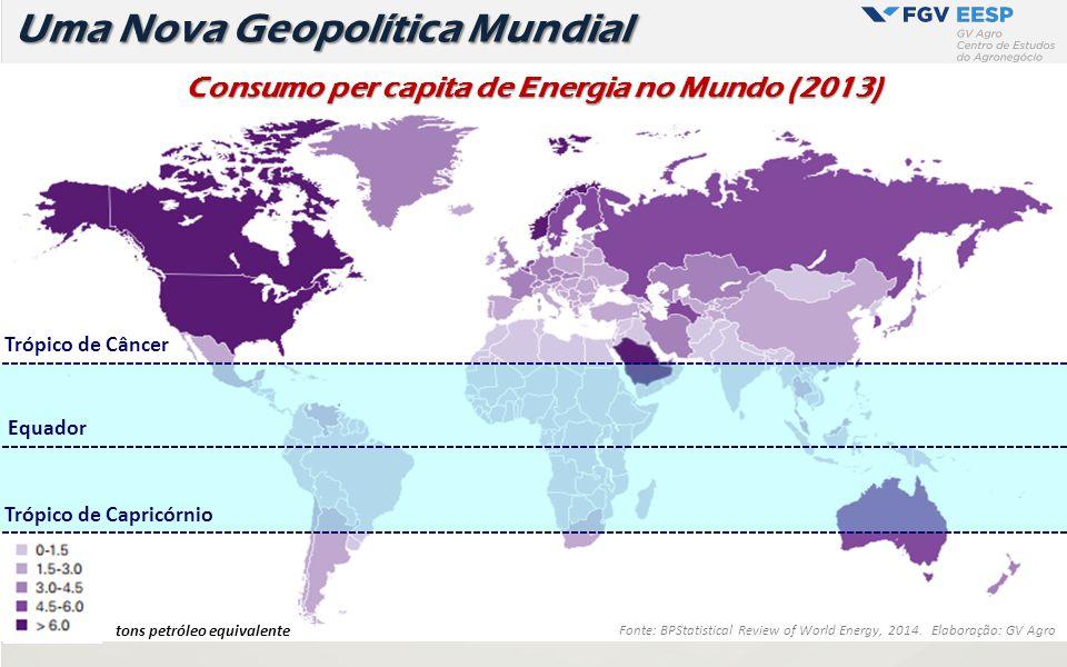 tons petróleo equivalente Fonte: BPStatistical Review of World Energy, 2014. Elaboração: GV Agro Uma Nova Geopolítica Mundial Consumo per capita de En