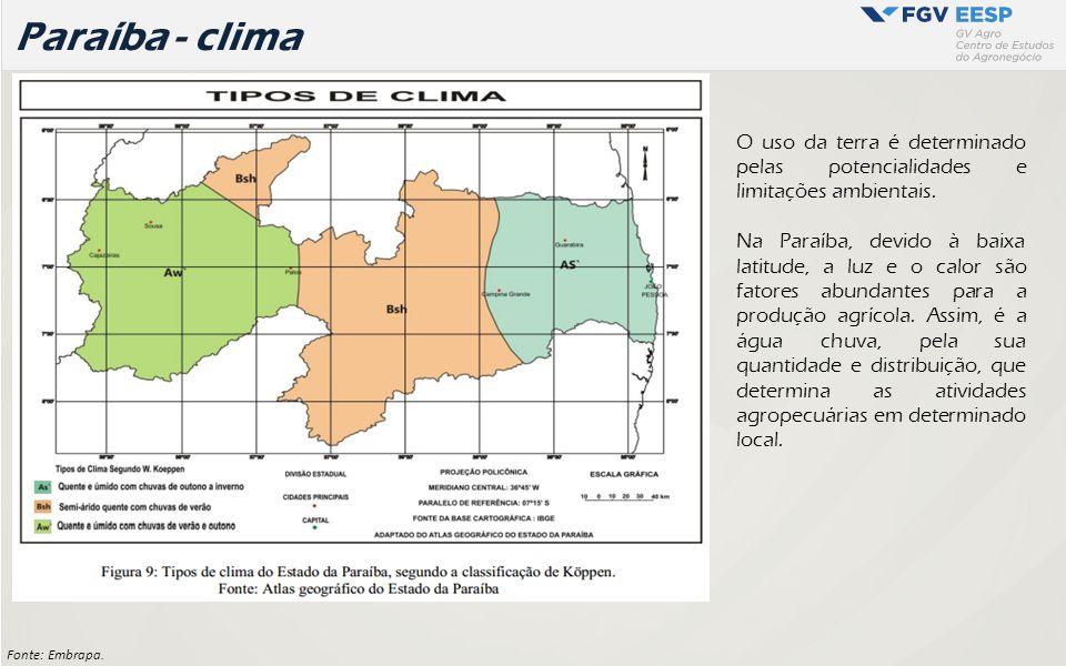 Paraíba - clima Fonte: Embrapa. O uso da terra é determinado pelas potencialidades e limitações ambientais. Na Paraíba, devido à baixa latitude, a luz