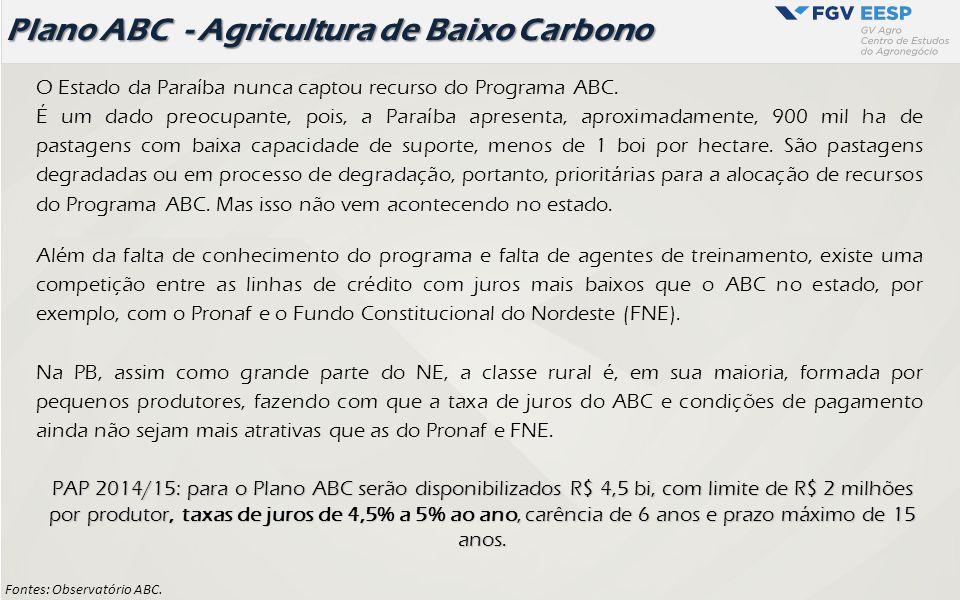 Plano ABC - Agricultura de Baixo Carbono Fontes: Observatório ABC. O Estado da Paraíba nunca captou recurso do Programa ABC. É um dado preocupante, po