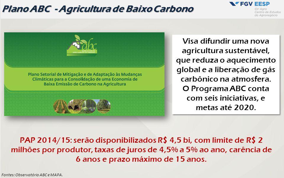 Visa difundir uma nova agricultura sustentável, que reduza o aquecimento global e a liberação de gás carbônico na atmosfera. O Programa ABC conta com