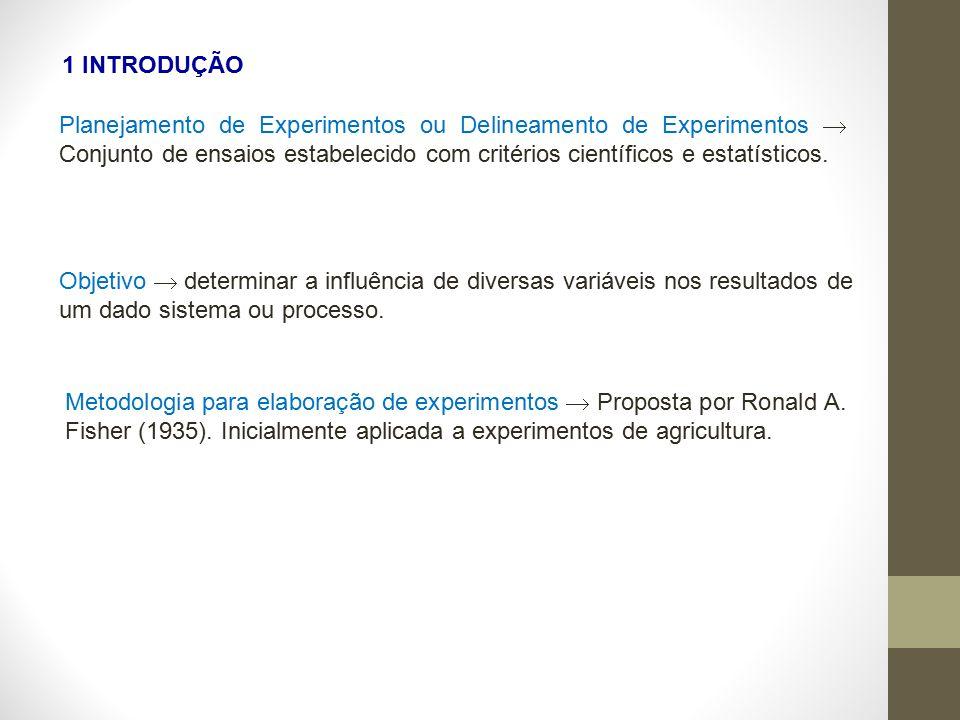 Planejamento de Experimentos ou Delineamento de Experimentos  Conjunto de ensaios estabelecido com critérios científicos e estatísticos. Objetivo  d