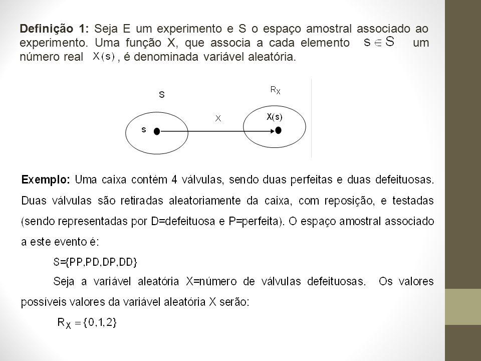 Definição 1: Seja E um experimento e S o espaço amostral associado ao experimento. Uma função X, que associa a cada elemento um número real, é denomin