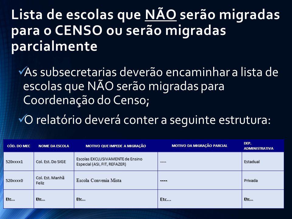 Lista de escolas que NÃO serão migradas para o CENSO ou serão migradas parcialmente As subsecretarias deverão encaminhar a lista de escolas que NÃO se