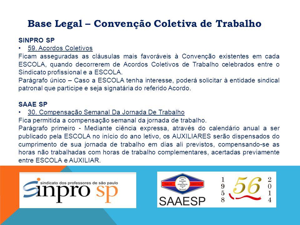 Base Legal – Convenção Coletiva de Trabalho SINPRO SP 20.