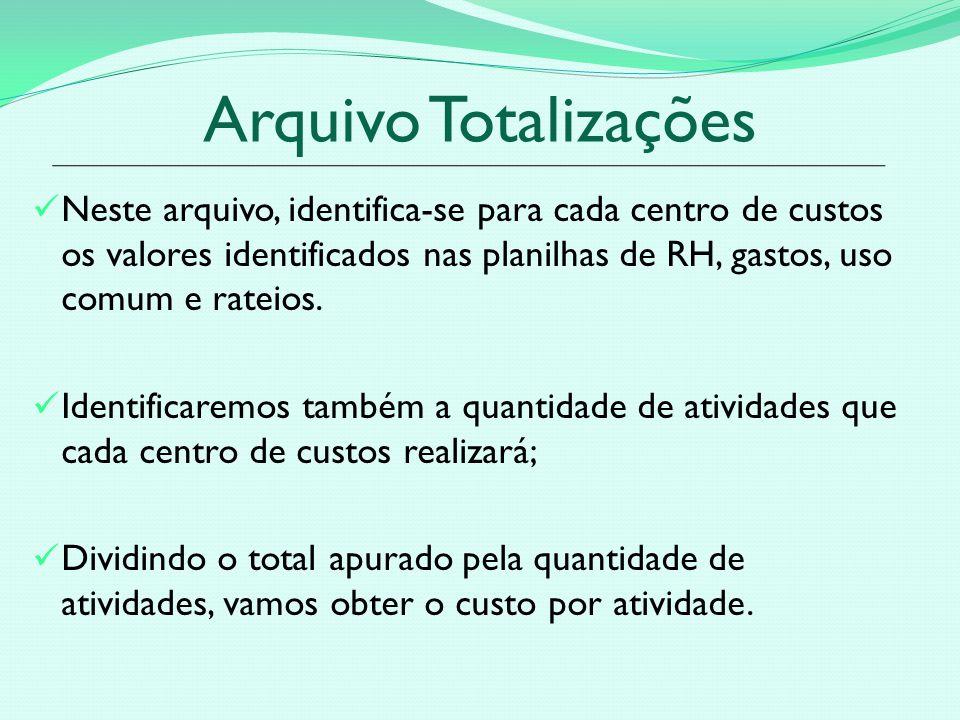 Arquivo Totalizações Neste arquivo, identifica-se para cada centro de custos os valores identificados nas planilhas de RH, gastos, uso comum e rateios.