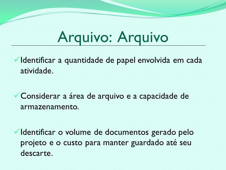 Arquivo: Arquivo Identificar a quantidade de papel envolvida em cada atividade.