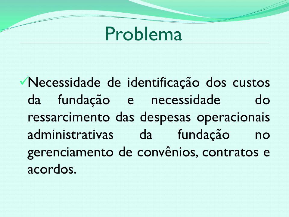 Problema Necessidade de identificação dos custos da fundação e necessidade do ressarcimento das despesas operacionais administrativas da fundação no gerenciamento de convênios, contratos e acordos.