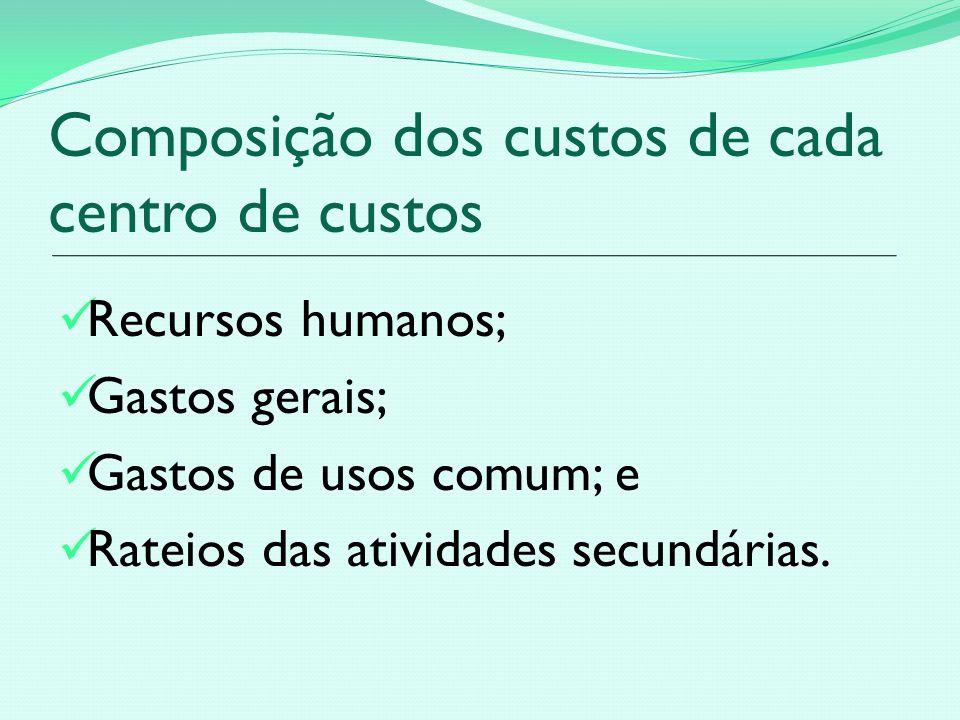 Composição dos custos de cada centro de custos Recursos humanos; Gastos gerais; Gastos de usos comum; e Rateios das atividades secundárias.