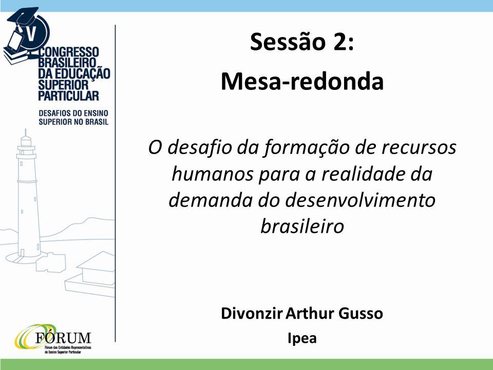 Sessão 2: Mesa-redonda O desafio da formação de recursos humanos para a realidade da demanda do desenvolvimento brasileiro Divonzir Arthur Gusso Ipea