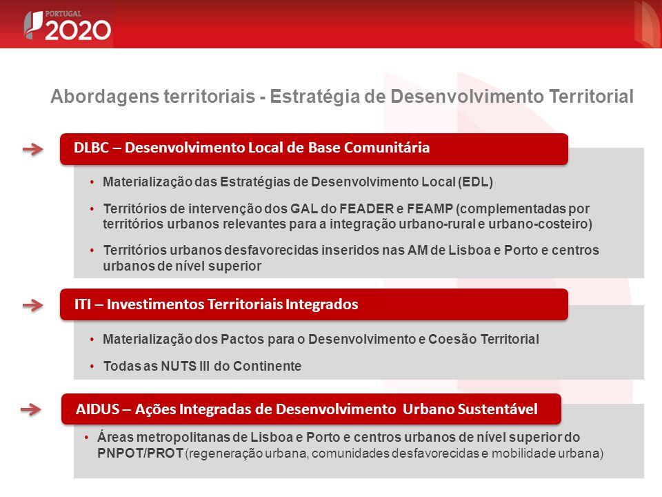 Áreas metropolitanas de Lisboa e Porto e centros urbanos de nível superior do PNPOT/PROT (regeneração urbana, comunidades desfavorecidas e mobilidade