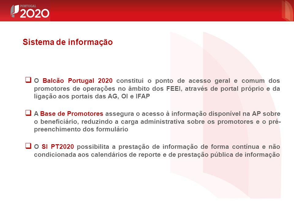  O Balcão Portugal 2020 constitui o ponto de acesso geral e comum dos promotores de operações no âmbito dos FEEI, através de portal próprio e da liga