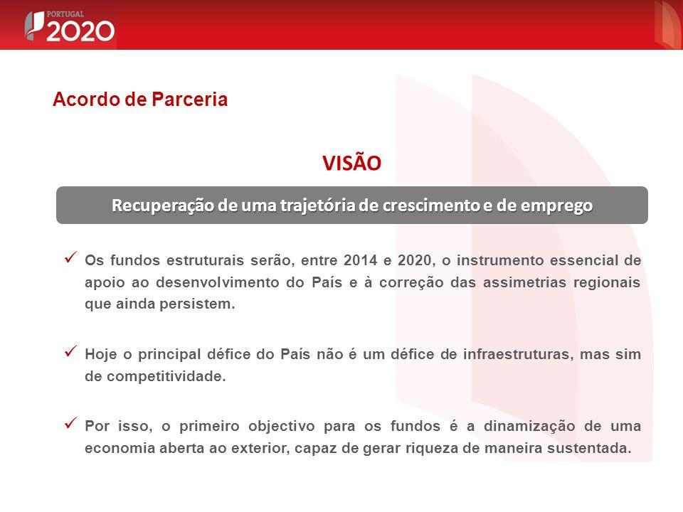 Acordo de Parceria VISÃO Os fundos estruturais serão, entre 2014 e 2020, o instrumento essencial de apoio ao desenvolvimento do País e à correção das
