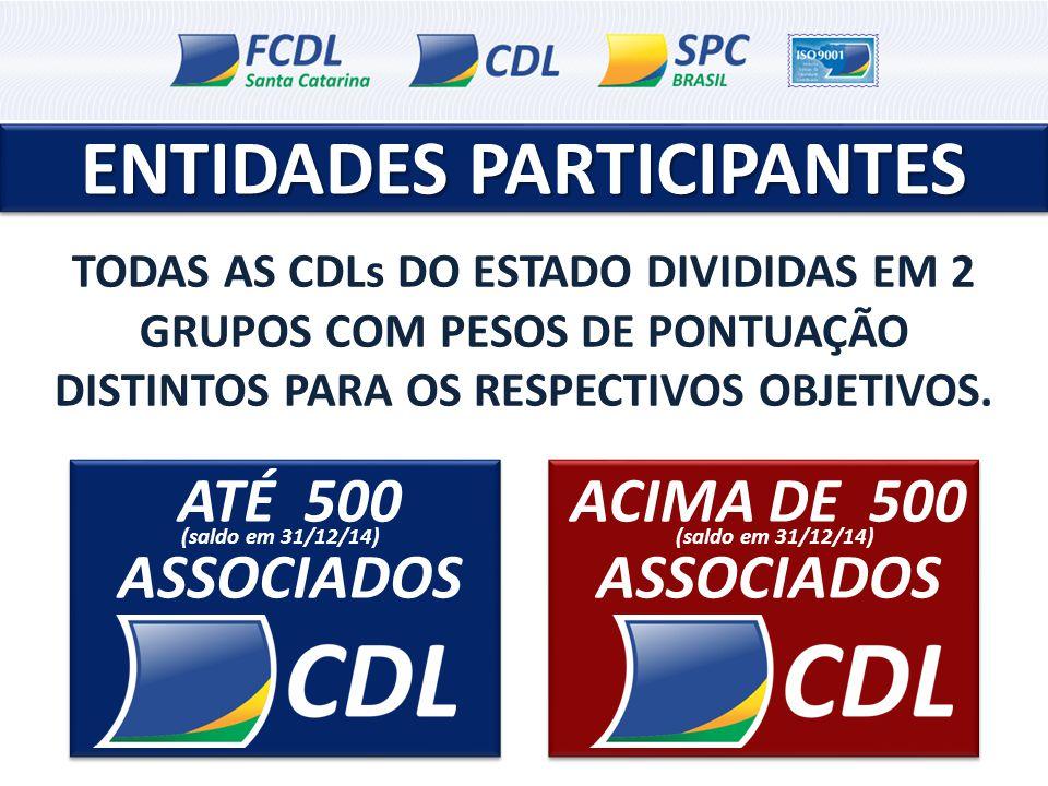 TODAS AS CDLs DO ESTADO DIVIDIDAS EM 2 GRUPOS COM PESOS DE PONTUAÇÃO DISTINTOS PARA OS RESPECTIVOS OBJETIVOS.