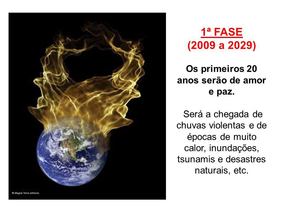 Estudos científicos muito sérios, dizem que o planeta TERRA terá 3 fases de aquecimento global.