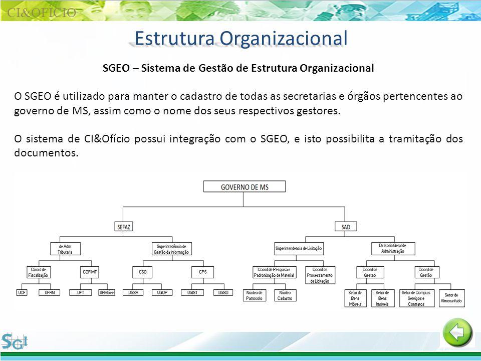 SGEO – Sistema de Gestão de Estrutura Organizacional O SGEO é utilizado para manter o cadastro de todas as secretarias e órgãos pertencentes ao govern