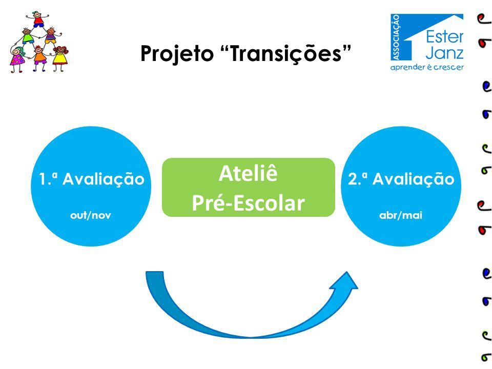 """1.ª Avaliação out/nov Projeto """"Transições"""" 2.ª Avaliação abr/mai Ateliê Pré-Escolar"""