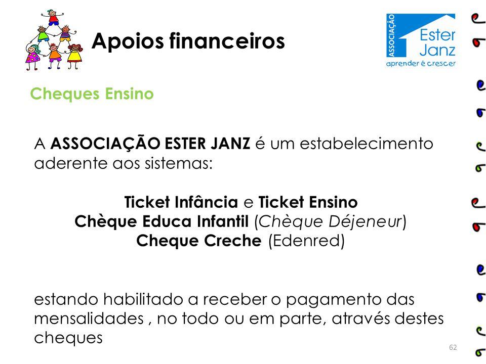 Apoios financeiros Cheques Ensino A ASSOCIAÇÃO ESTER JANZ é um estabelecimento aderente aos sistemas: Ticket Infância e Ticket Ensino Chèque Educa Inf