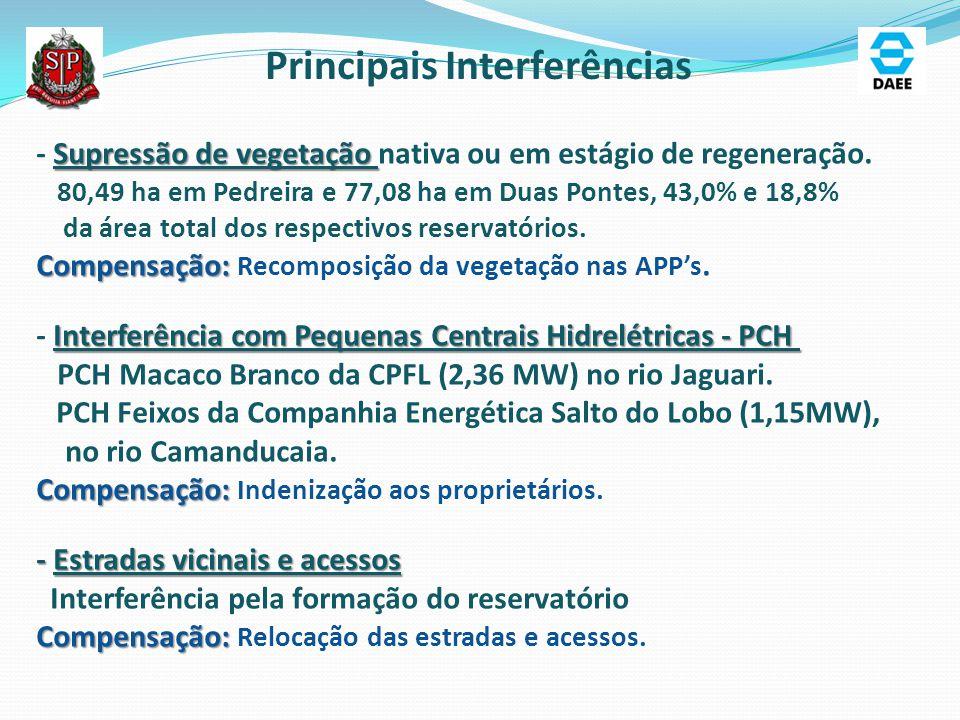 Supressão de vegetação - Supressão de vegetação nativa ou em estágio de regeneração. 80,49 ha em Pedreira e 77,08 ha em Duas Pontes, 43,0% e 18,8% da