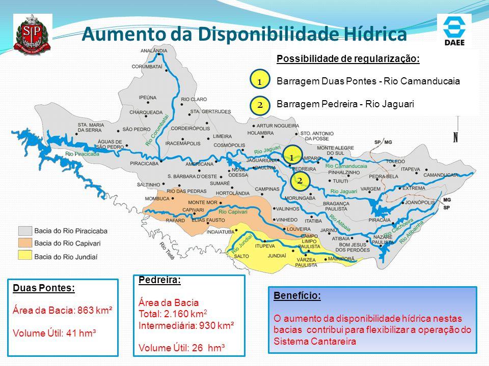 Aumento da Disponibilidade Hídrica Possibilidade de regularização: Barragem Duas Pontes - Rio Camanducaia Barragem Pedreira - Rio Jaguari Duas Pontes: Área da Bacia: 863 km² Volume Útil: 41 hm³ Pedreira: Área da Bacia Total: 2.160 km 2 Intermediária: 930 km² Volume Útil: 26 hm³ 1 2 1 2 Benefício: O aumento da disponibilidade hídrica nestas bacias contribui para flexibilizar a operação do Sistema Cantareira