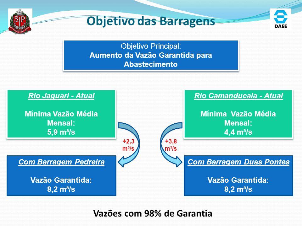 Objetivo das Barragens Objetivo Principal: Aumento da Vazão Garantida para Abastecimento Objetivo Principal: Aumento da Vazão Garantida para Abastecim