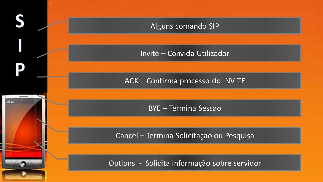 Alguns comando SIP Invite – Convida Utilizador ACK – Confirma processo do INVITE BYE – Termina Sessao Cancel – Termina Solicitaçao ou Pesquisa Options