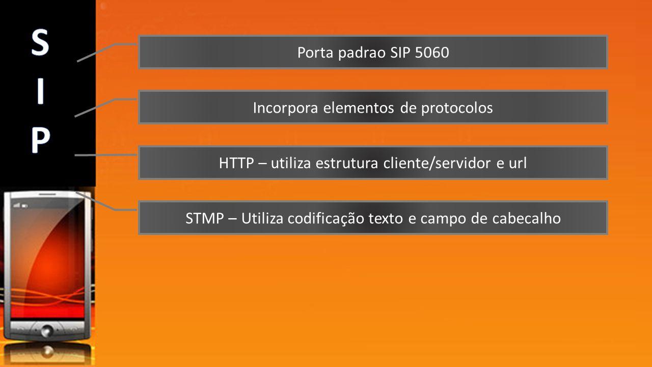 Porta padrao SIP 5060 Incorpora elementos de protocolos HTTP – utiliza estrutura cliente/servidor e url STMP – Utiliza codificação texto e campo de ca