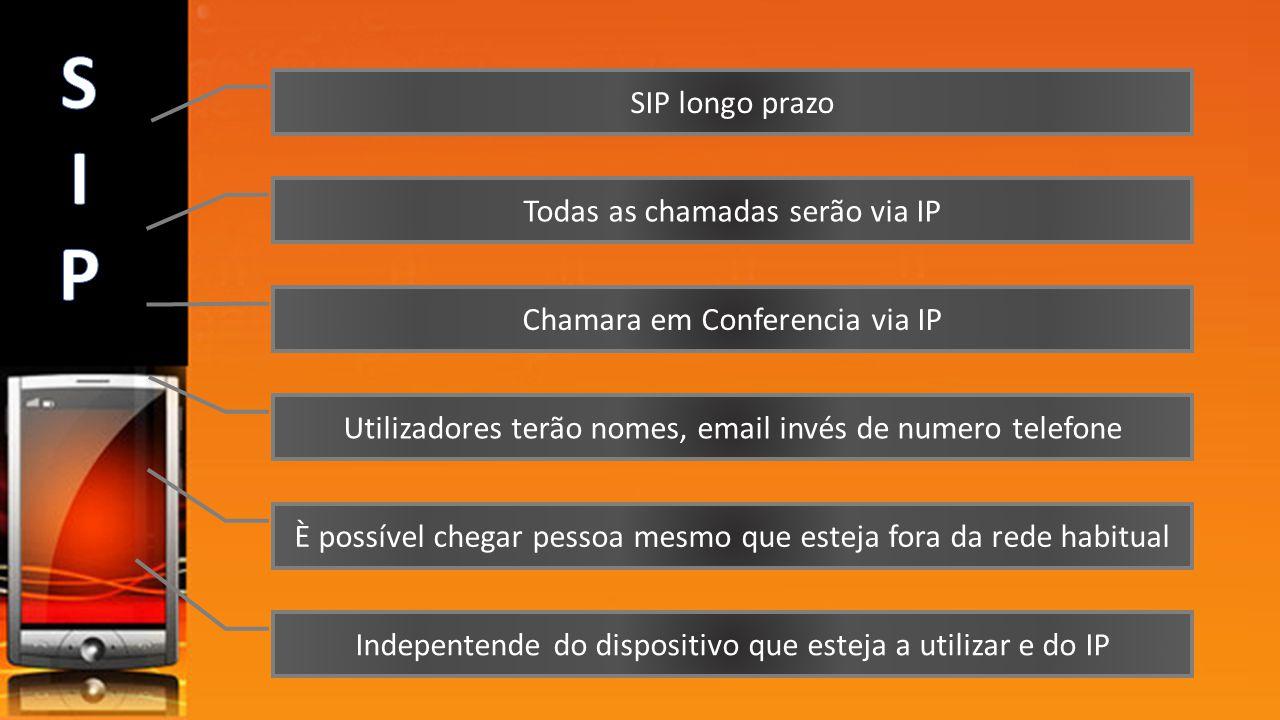 SIP longo prazo Todas as chamadas serão via IP Chamara em Conferencia via IP Utilizadores terão nomes, email invés de numero telefone È possível chega
