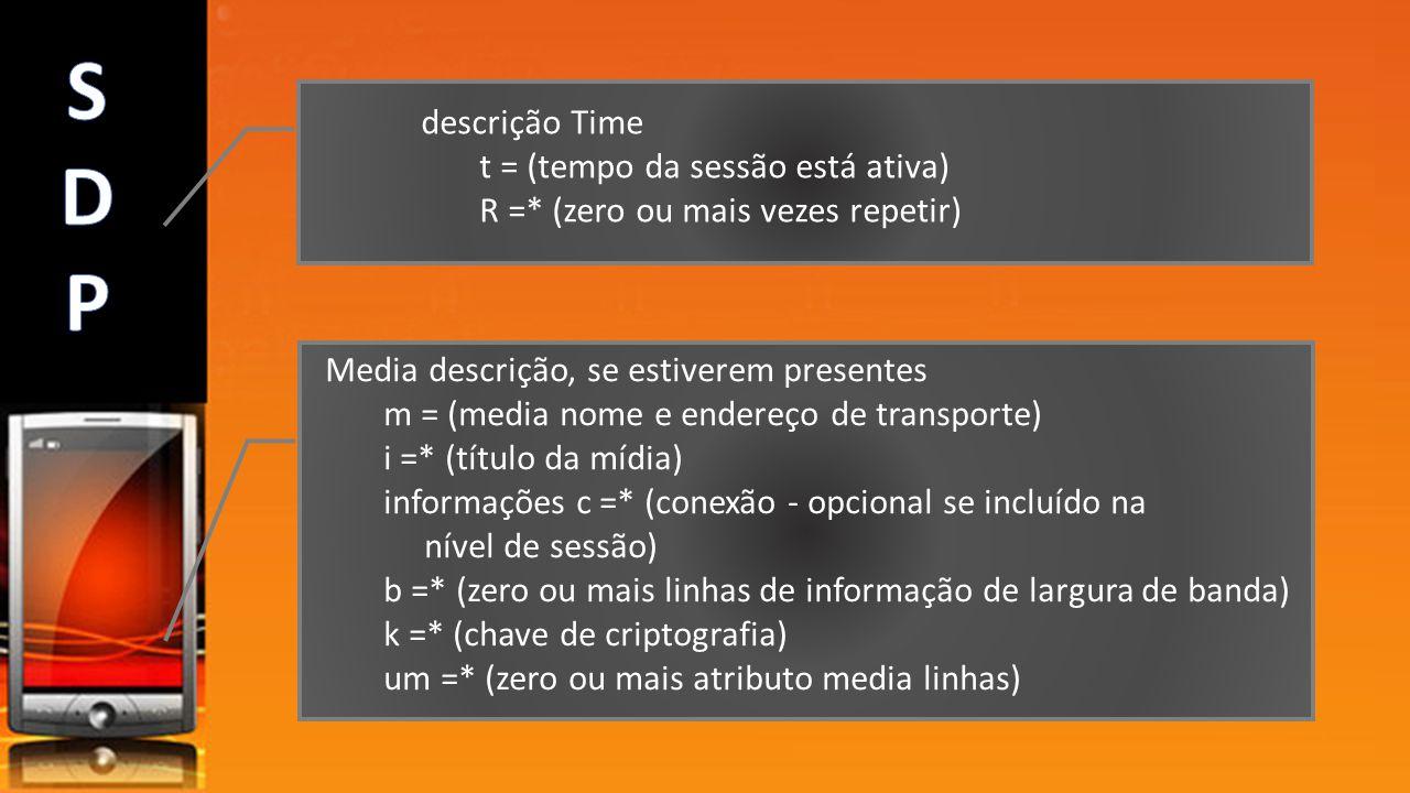 descrição Time t = (tempo da sessão está ativa) R =* (zero ou mais vezes repetir) Media descrição, se estiverem presentes m = (media nome e endereço d