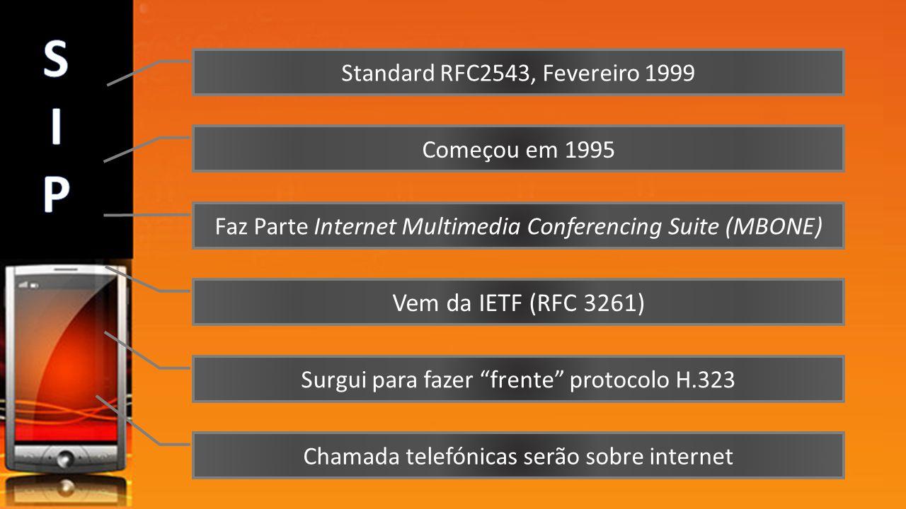 """Standard RFC2543, Fevereiro 1999 Começou em 1995 Faz Parte Internet Multimedia Conferencing Suite (MBONE) Vem da IETF (RFC 3261) Surgui para fazer """"fr"""