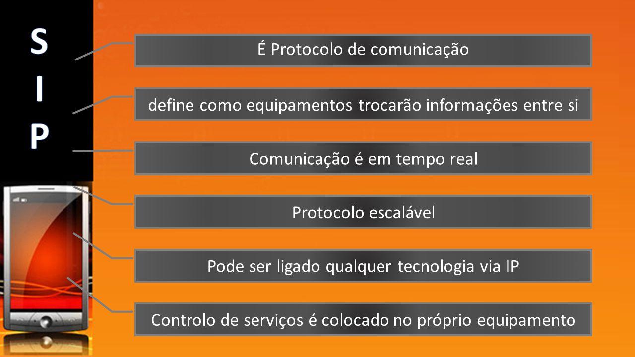 É Protocolo de comunicação define como equipamentos trocarão informações entre si Comunicação é em tempo real Protocolo escalável Pode ser ligado qual