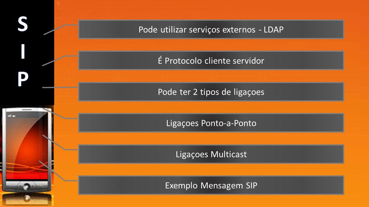 Pode utilizar serviços externos - LDAP É Protocolo cliente servidor Pode ter 2 tipos de ligaçoes Ligaçoes Ponto-a-Ponto Ligaçoes Multicast Exemplo Men