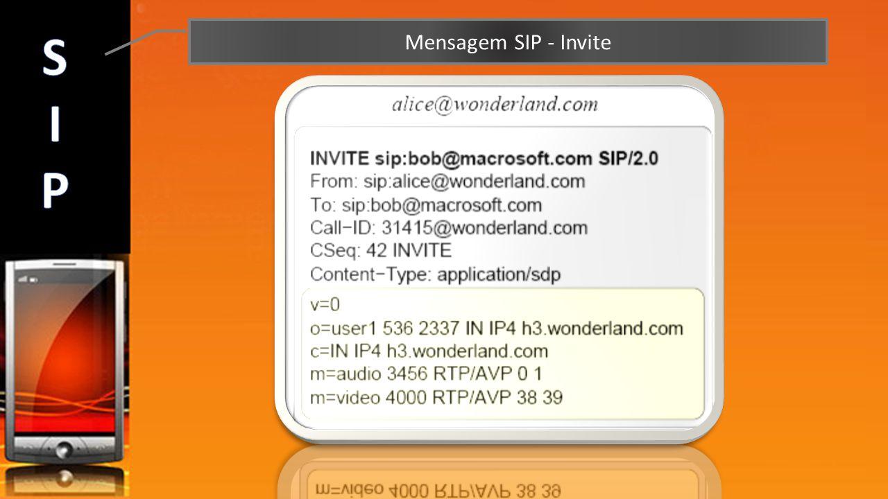 Mensagem SIP - Invite