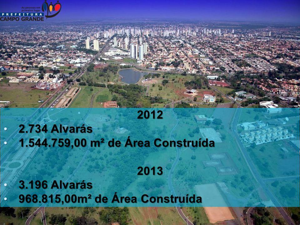 2012 2.734 Alvarás 2.734 Alvarás 1.544.759,00 m² de Área Construída 1.544.759,00 m² de Área Construída2013 3.196 Alvarás 3.196 Alvarás 968.815,00m² de Área Construída 968.815,00m² de Área Construída
