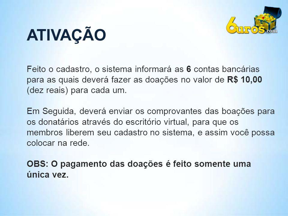 ATIVAÇÃO Feito o cadastro, o sistema informará as 6 contas bancárias para as quais deverá fazer as doações no valor de R$ 10,00 (dez reais) para cada
