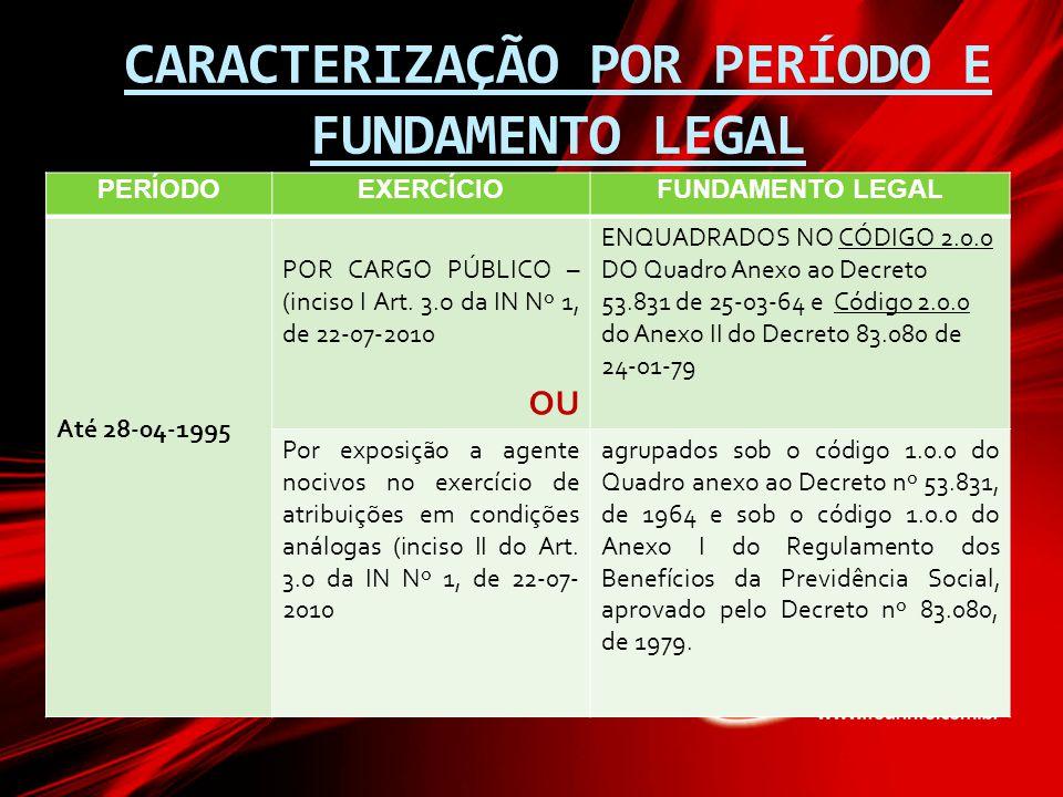 CARACTERIZAÇÃO POR PERÍODO E FUNDAMENTO LEGAL PERÍODOEXERCÍCIOFUNDAMENTO LEGAL Até 28-04-1995 POR CARGO PÚBLICO – (inciso I Art. 3.o da IN Nº 1, de 22