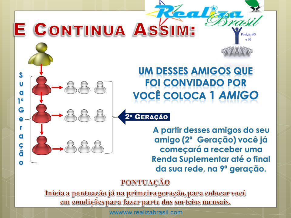 wwwww.realizabrasil.com Su a1ªGeração