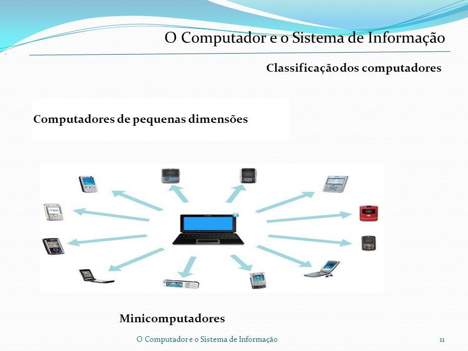 Classificação dos computadores Computadores de grande porte : 10O Computador e o Sistema de Informação