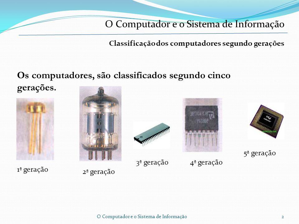 O Computador e o Sistema de Informação Carlos Dinis Gonçalves 1O Computador e o Sistema de Informação