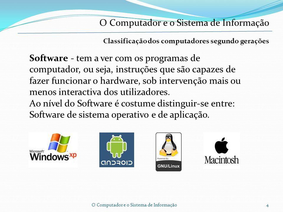 Classificação dos computadores segundo gerações Hardware - refere-se aos dispositivos físicos (electrónicos, mecânicos e electromecânicos) que constituem um sistema informático.