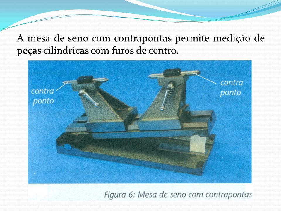 A mesa de seno com contrapontas permite medição de peças cilíndricas com furos de centro.