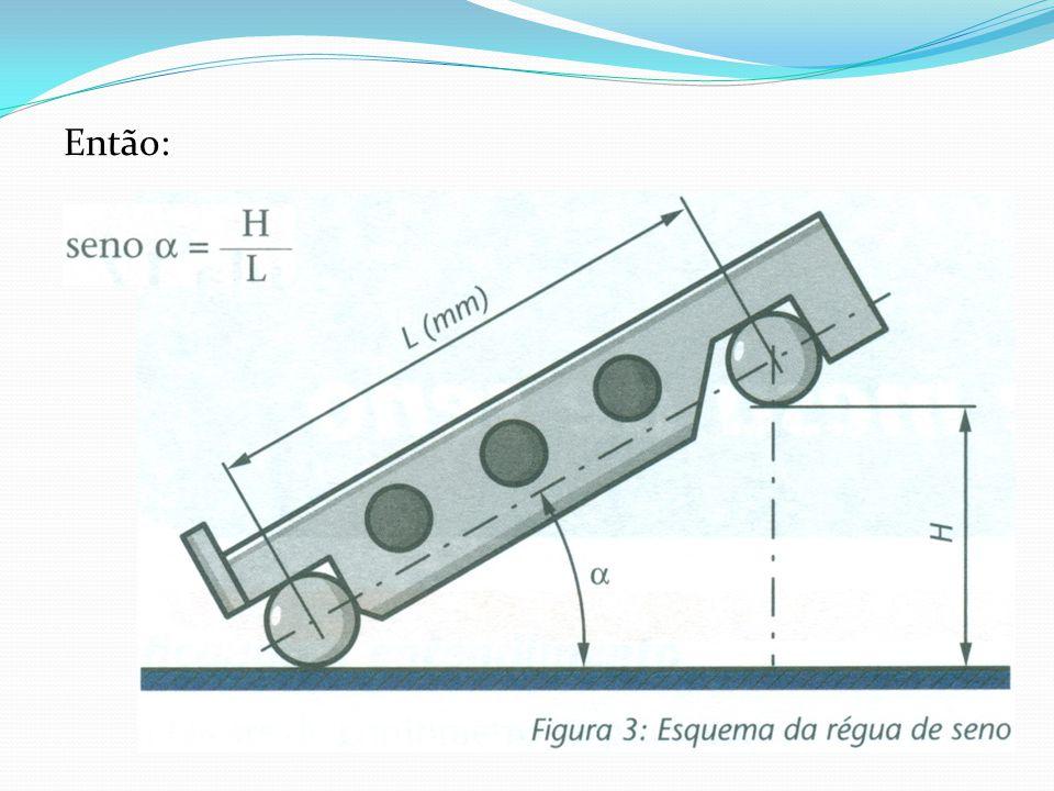 O fabricante garante a exatidão da distância (L).