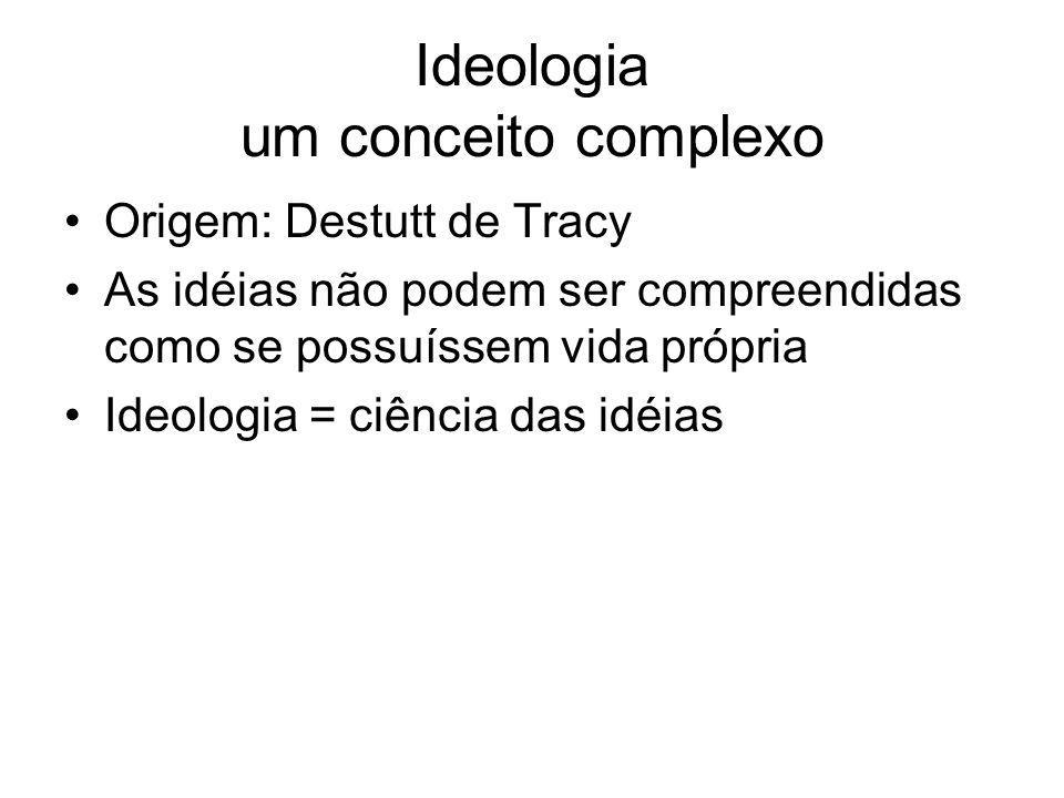 Origem: Destutt de Tracy As idéias não podem ser compreendidas como se possuíssem vida própria Ideologia = ciência das idéias