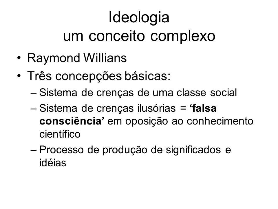 Ideologia um conceito complexo Raymond Willians Três concepções básicas: –Sistema de crenças de uma classe social –Sistema de crenças ilusórias = 'fal