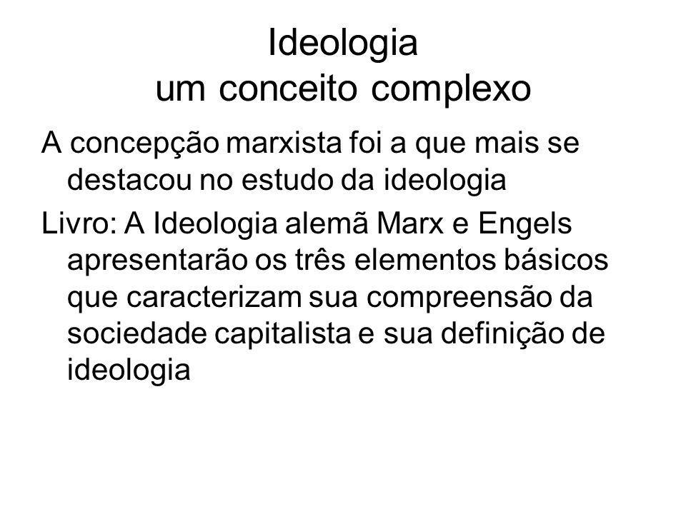 Ideologia um conceito complexo A concepção marxista foi a que mais se destacou no estudo da ideologia Livro: A Ideologia alemã Marx e Engels apresenta
